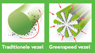 greenspeed vezel