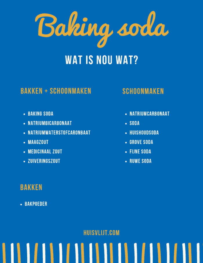 Baking soda termen: wat is nou wat? Gratis printable!