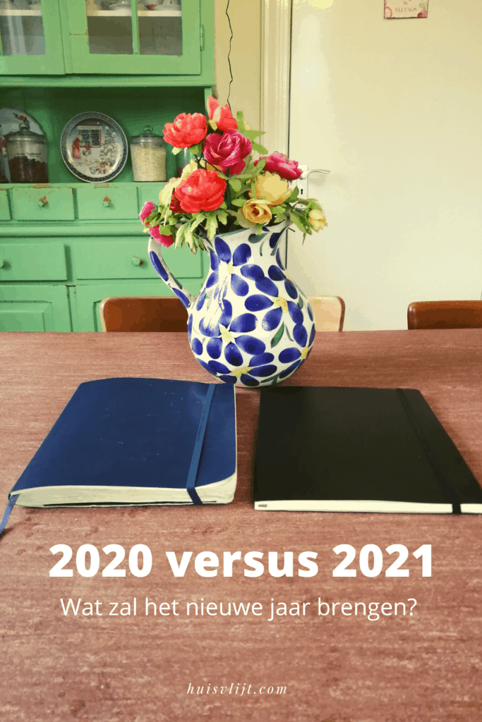 2020 vs 2021 in Moleskine
